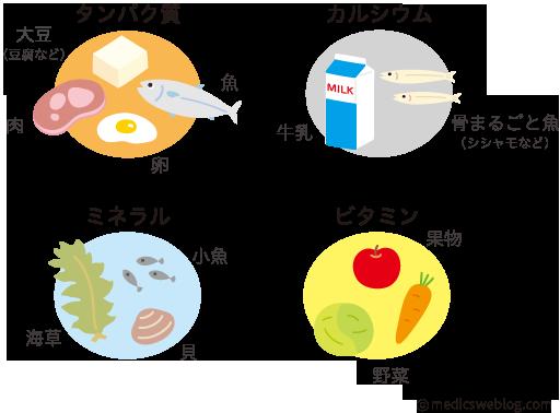 を 食べ物 身長 伸ばす